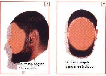 Wudhu_3_Batasan_wajah