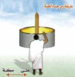 lempar_jumrah_aqobah